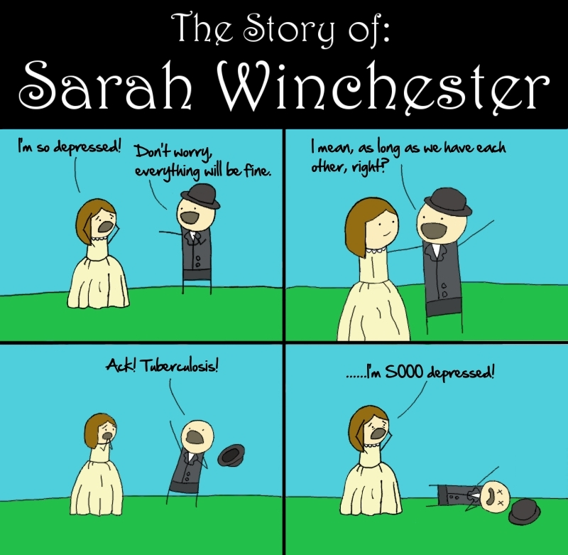 The Story of Sarah Winchester Pt. 2