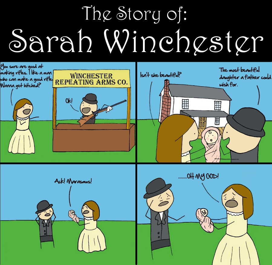 The Story of Sarah Winchester Pt. 1